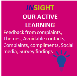 Feedback from complaints, Themes, Avoidable contacts, Complaints, compliments, Social media, Survey findings